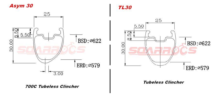 TC30 diagram